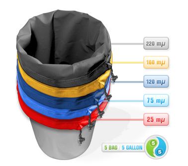 Veranschaulichung der verschiedenen Siebmaschen bei Bubblebags zur Wasser-Hasch Herstellung
